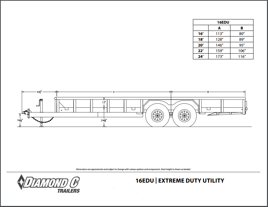 Trailer Axle Sizes : Trailer axle width chart pictures to pin on pinterest