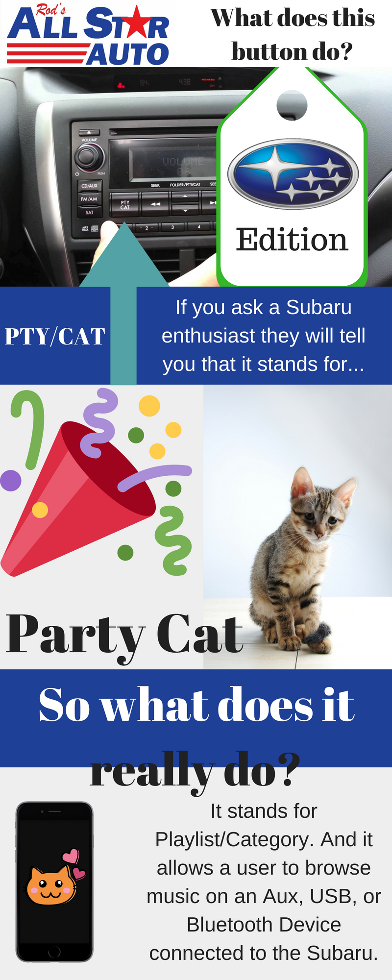 Infographic. PTY/CAT Subaru radio button. created by Rods All Star Auto