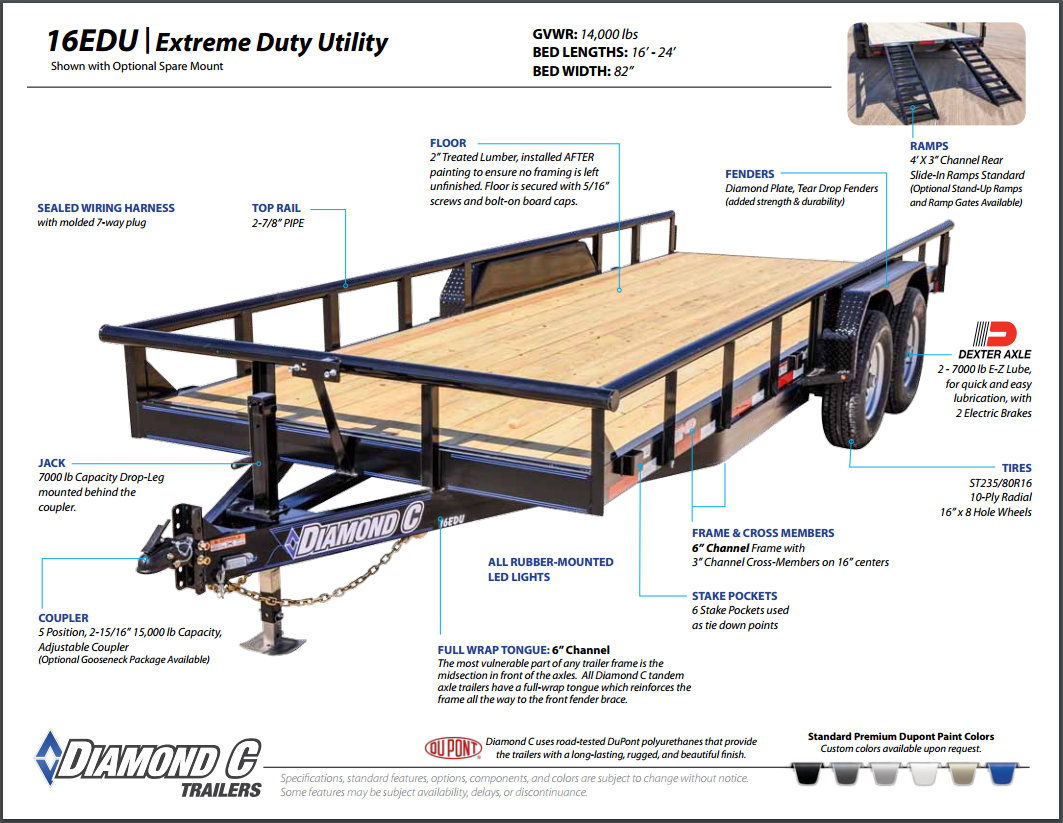 Diamond C Tandem Axle Utility Trailer In Stock Ready to Go