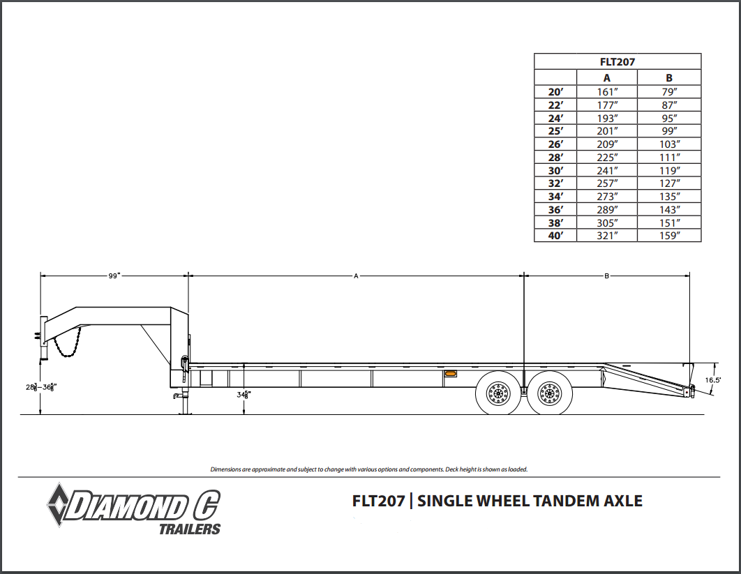 Trailer Axle Sizes : Diamond c gooseneck trailers made in texas by texans