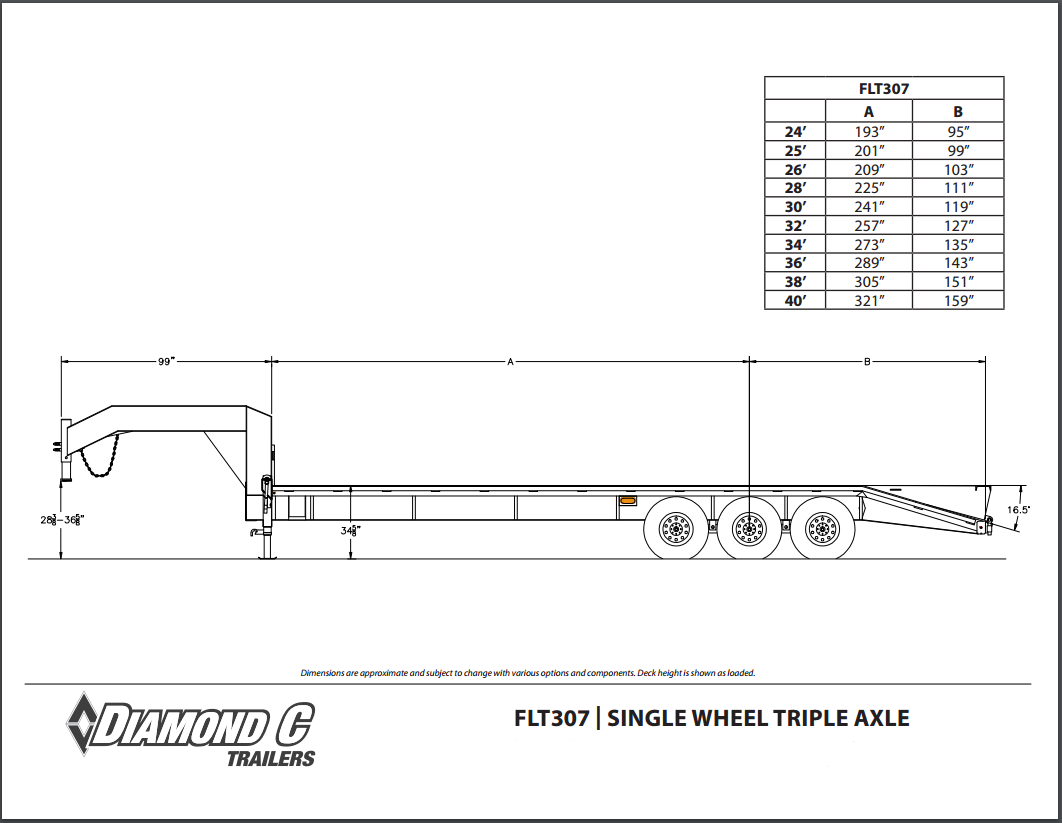 Diamond C Gooseneck Trailers Made In Texas  By Texans
