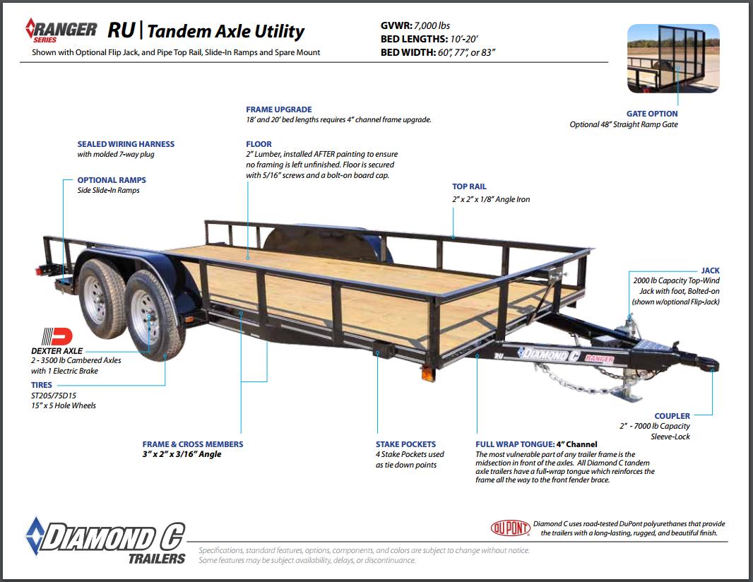 Diamond C Tandem Axle Utility Trailer In Stock Ready to Go